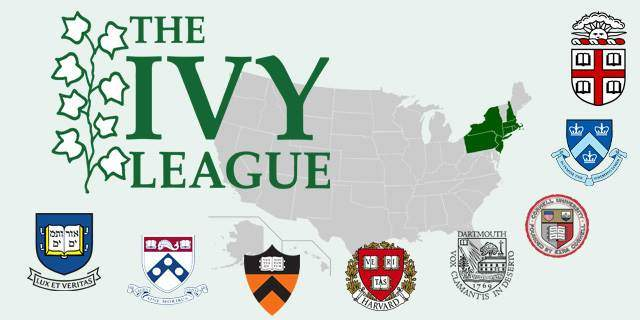 Ivy League ID Camps for Soccer