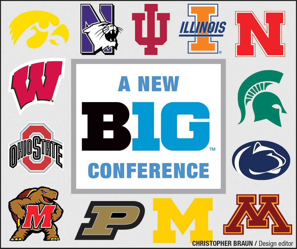 Big Ten College ID Camps (NCAA Soccer)